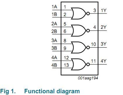 HEF4001BP Original supply, US $ 1-2 , [nxp] NXP Semiconductors ...