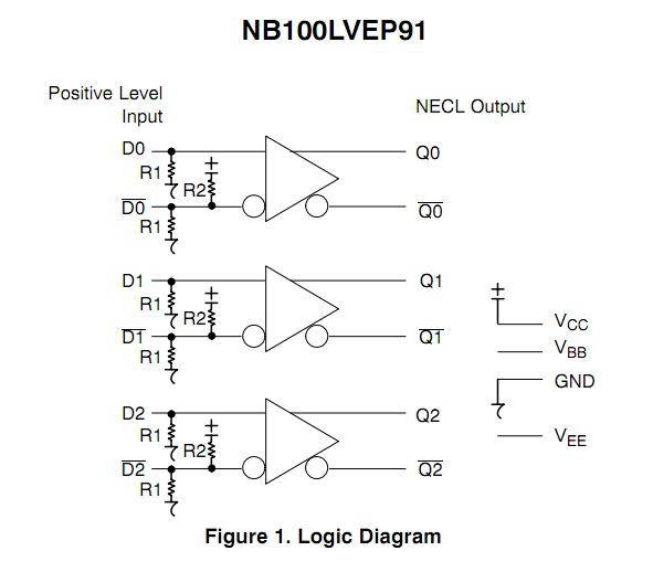 NB100LVEP91MNG logic diagram