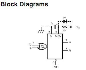 74VHC221AMTCX block diagram