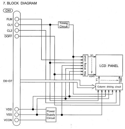 SX14Q004 block diagram