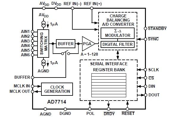AD7714ARS-5 block diagram