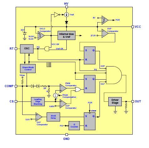 LD7575PS block diagram