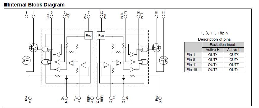 SLA7026M block diagram