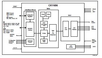 CX82100-41 diagram