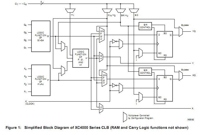 XC4028XL-3HQ208C diagram