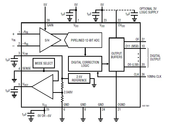 LTC1420CGN diagram