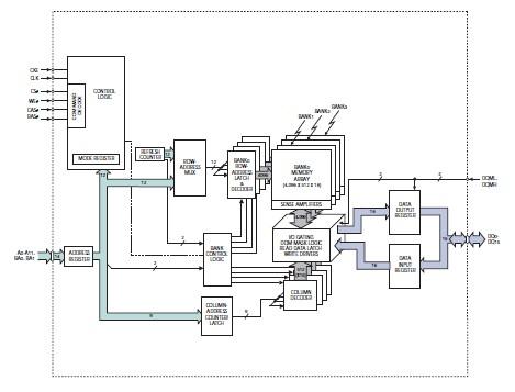 MT48V8M16LFB4-8 G block diagram