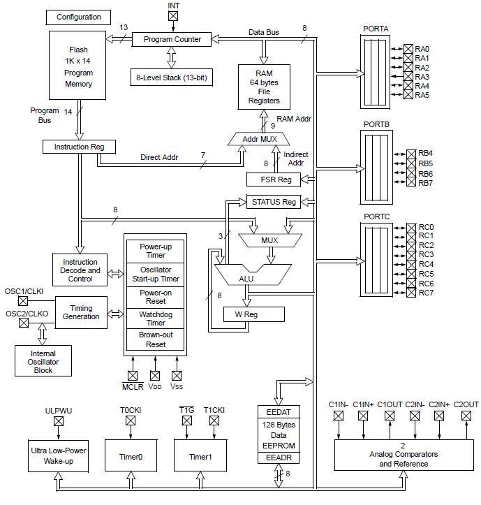 pic12f675 p china  mainland  integrated circuits