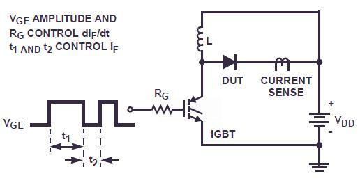 rhrp15120 china  mainland  integrated circuits