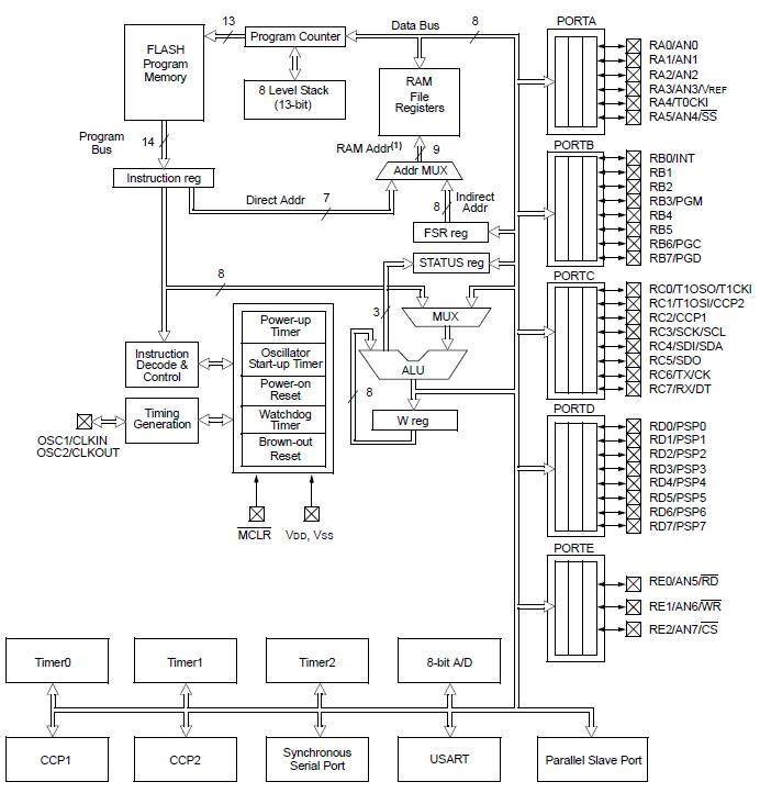 Stps30l40ct China Mainland Integrated Circuits