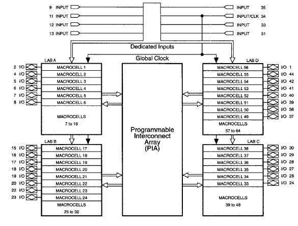 EPM5130LC circuit diagram