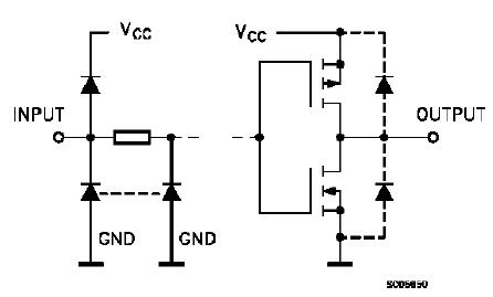 74ls04 hex inverter gates datasheet pdf