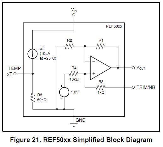 REF5025AIDRG4 block diagram