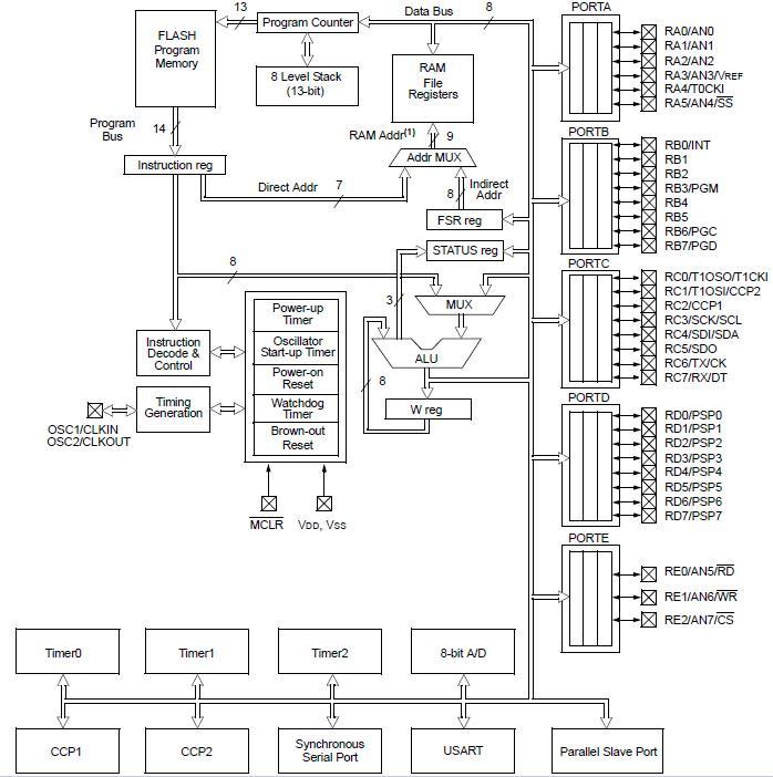 stps20h100ct china  mainland  integrated circuits