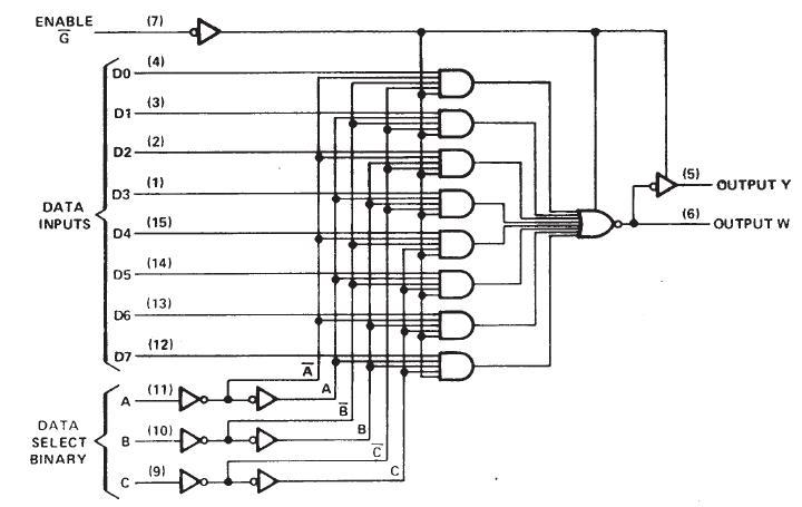 ad9949akcpz china  mainland  integrated circuits