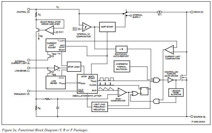 top249yn china  mainland  integrated circuits