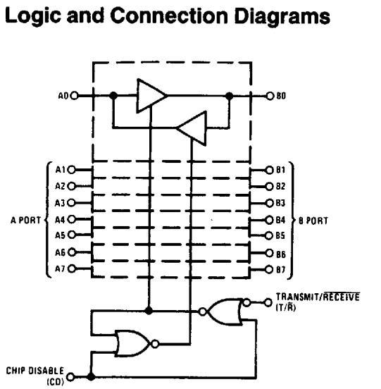 dp8304bn china  mainland  integrated circuits