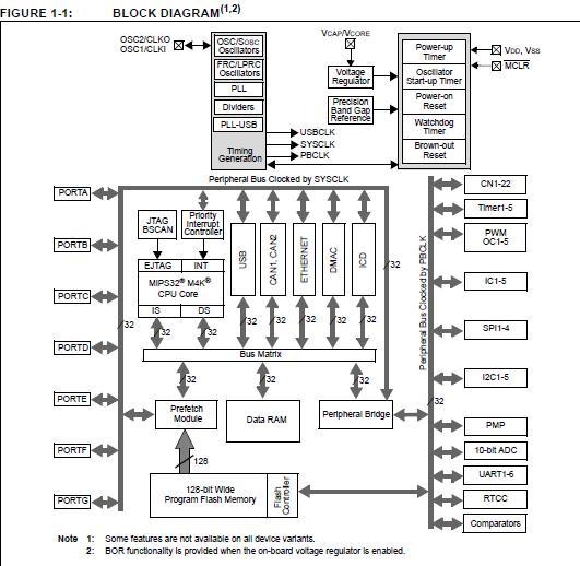 pll1705dbq china  mainland  integrated circuits