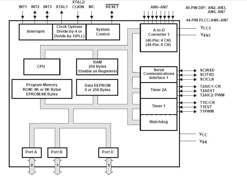 TMS370C742ANT circuit diagram