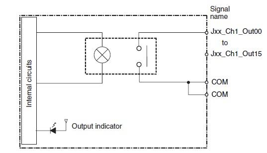 CJ1W-OC211 block diagram