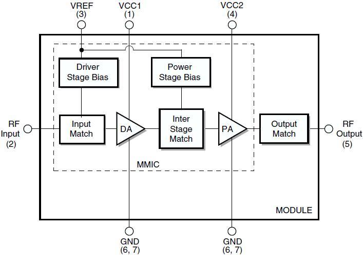 RM912-15 block diagram
