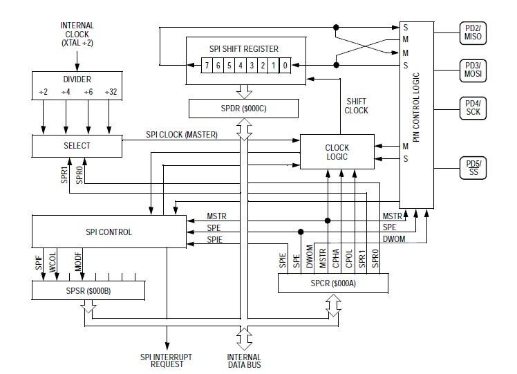 MC705C8ACPE circuit diagram