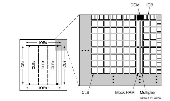 XC3S400AN-4FG400C circuit diagram