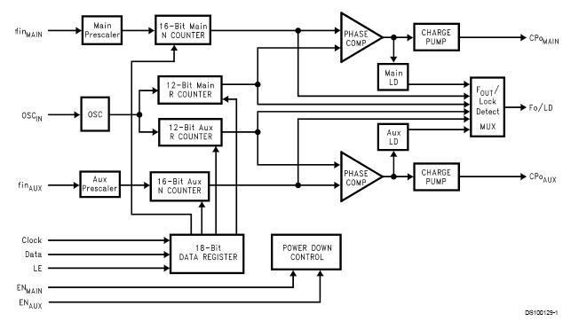 lmx1601tmb china  mainland  integrated circuits