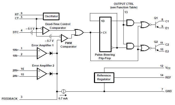 Variable Power Supply Circuit in addition TL494 Application Circuits as well Induction Heater Circuit in addition Adjustable Power Supply Circuit Schematic as well Power Supply Schematic Diagram. on tl494 power supply circuit