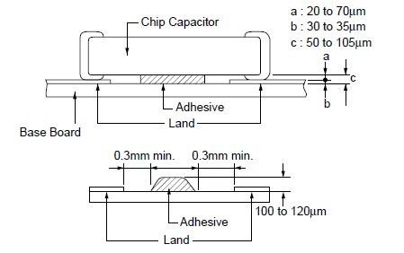 GRM1885C1H471JA01D block diagram