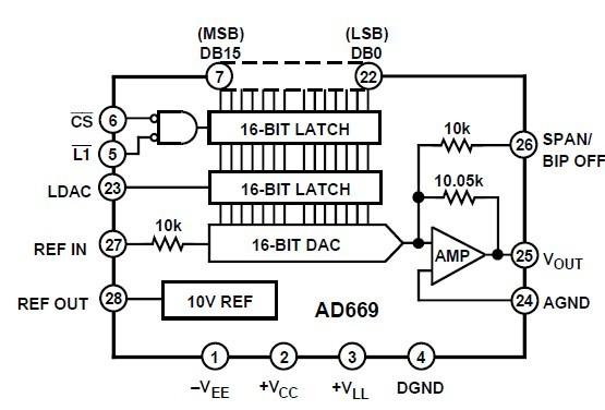 ad669bn china  mainland  integrated circuits