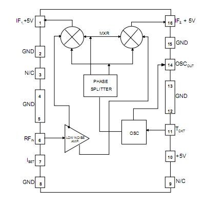 Rf Frequency Converter Diagram Radio Frequency Wiring
