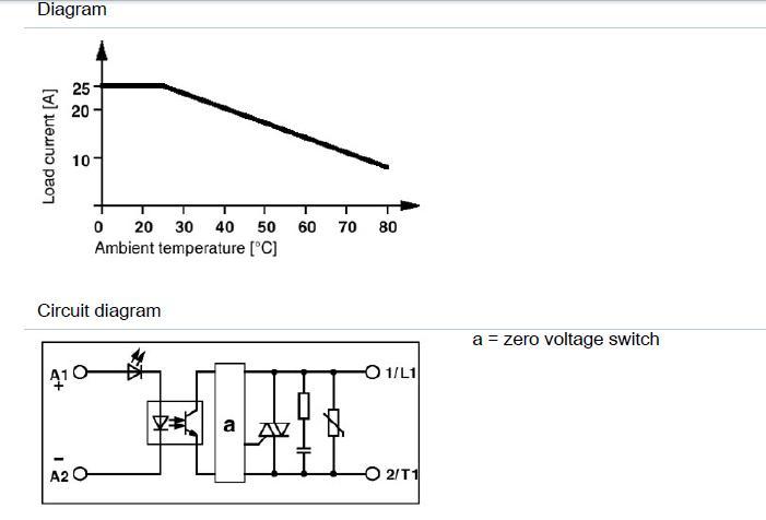 ELR-3/9-400 block diagram