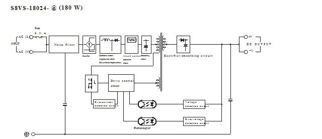 S8VS-18024BP block diagram
