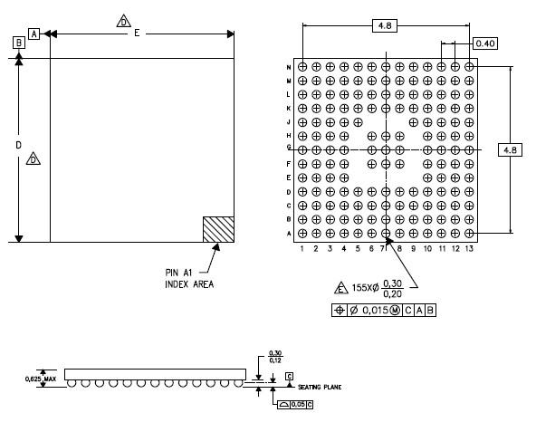 OMAP4470CBL dimension figure