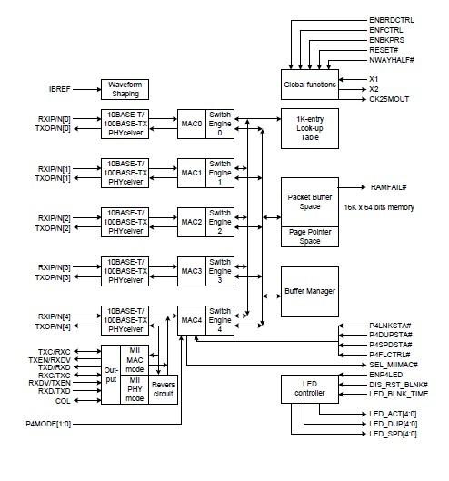 RTL8306SD circuit diagram