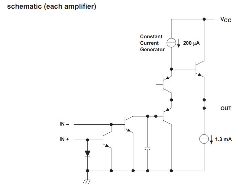 LM2900N block diagram