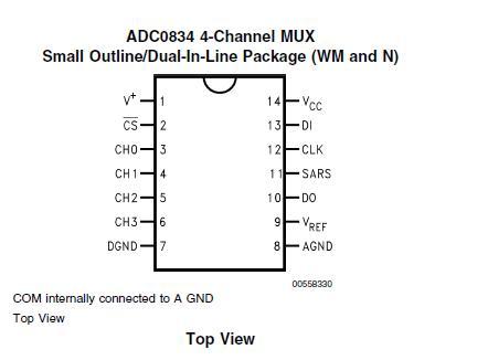 ADC0834CCWM block diagram