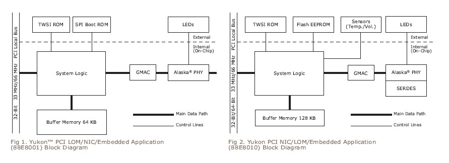 RT5350F block diagram