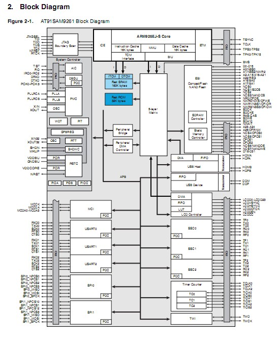 AML6210DP block diagram
