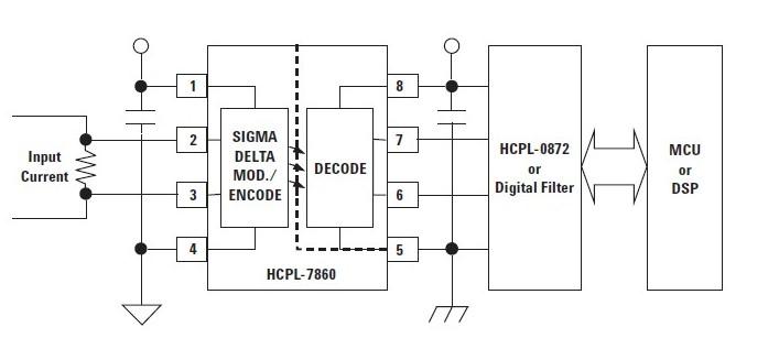 HCPL-786J block diagram