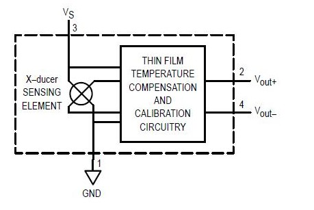 MPX2200AP block diagram