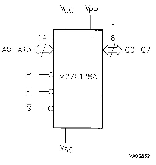 M27C128A-12F1 block diagram