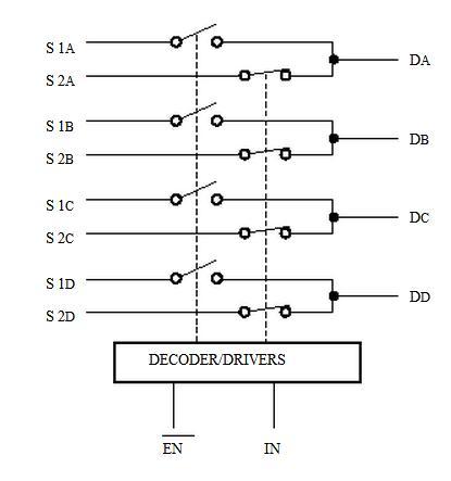PI5V330QEX block diagram