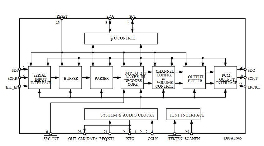 STA013 diagram