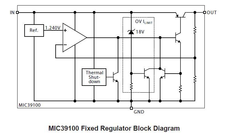 MIC39102YM block diagram