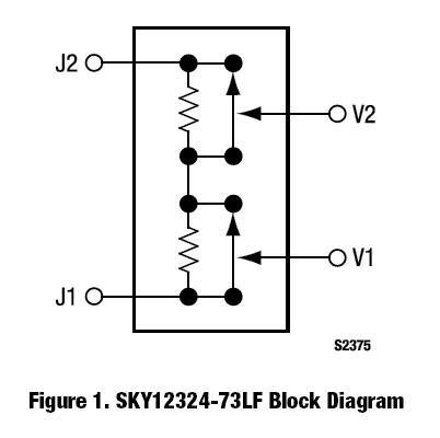 SKY12324-73LF block diagram