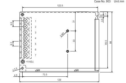 NET+50 diagram