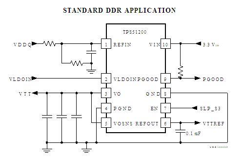 TPS51200DRCR block diagram