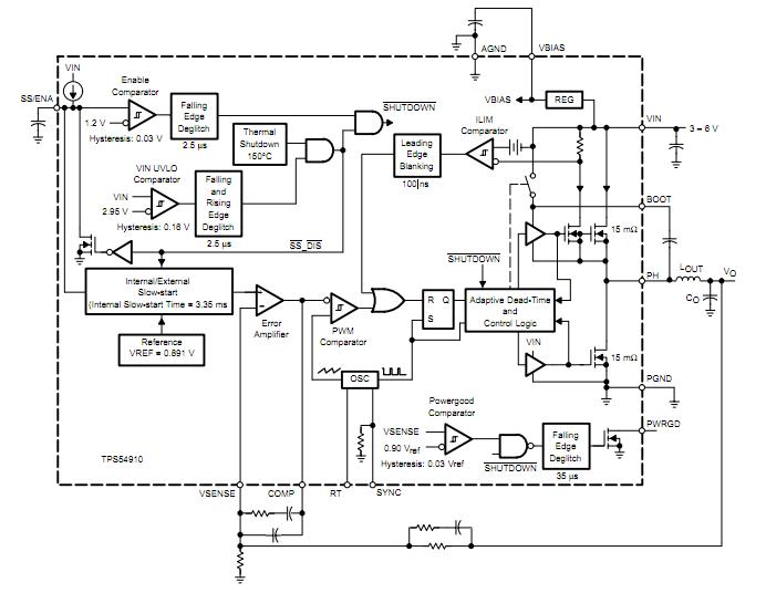 TPS54910PWP block diagram